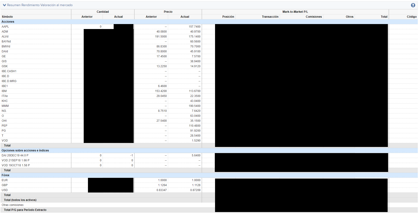 extracto en Interactive Brokers
