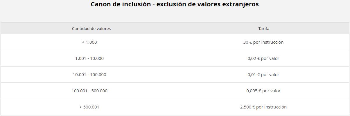 renta 4 canon de inclusión